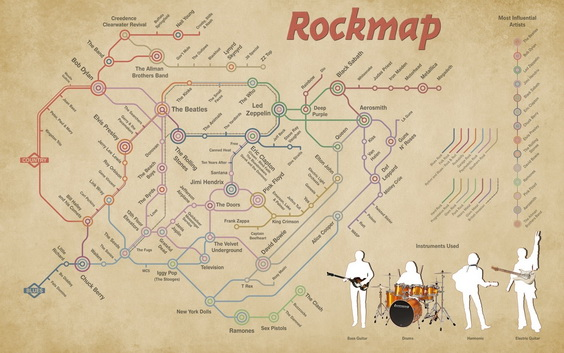 rock-music-bands